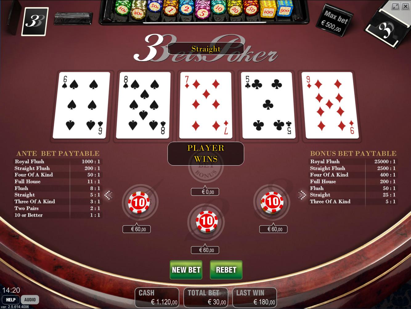 играть в казино минимальная ставка